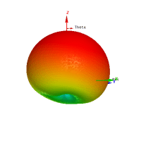 Microstip-Antenna-design-with-Ansys-HFSS